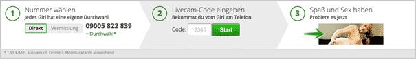 So einfach funktioniert der Telefonsex mit Livecam